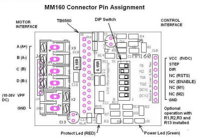 Mm Connector Pin Assignment